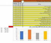 فایل اکسل پرسشنامه گذشت در فرهنگ ایرانی Forgiveness questionnaire